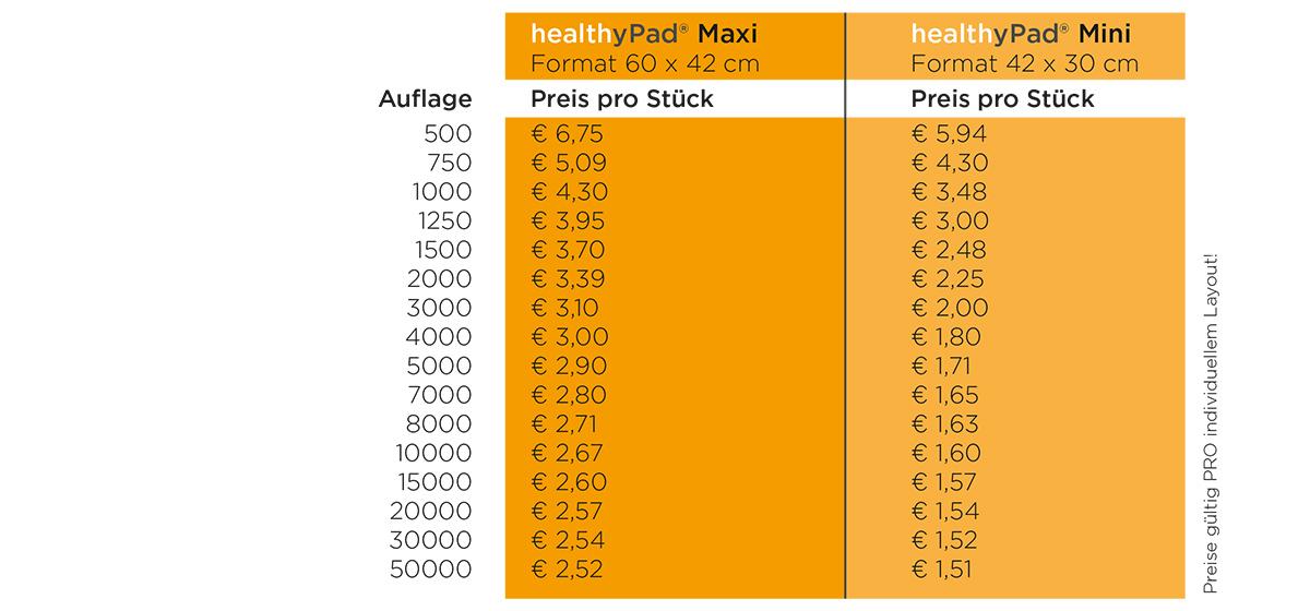 Healthy-Pad-Preise-Salzkammergut-Druck-Mittermueller